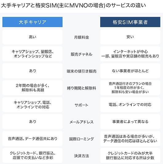 201710kakuyasusim.jpg