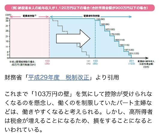 huyou2018henkou (3).jpg