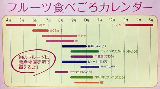yamanashihurutabegoroc.jpg