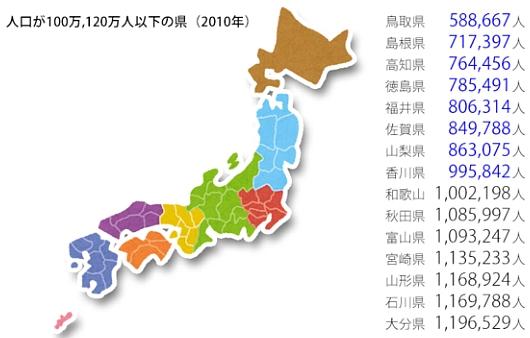 yamanashijinkou.jpg